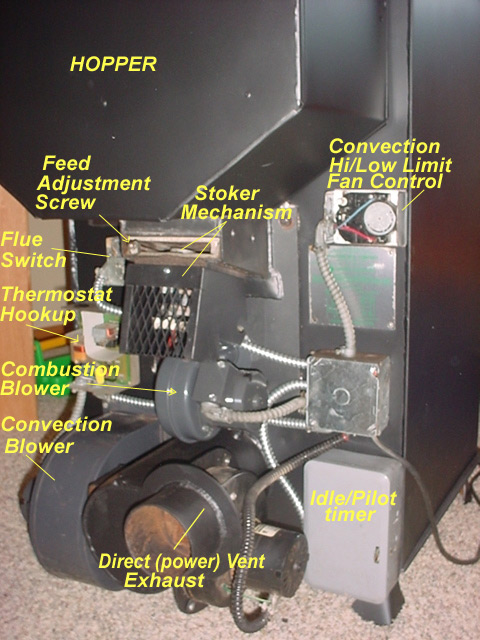 Coal_stove_Items.jpg