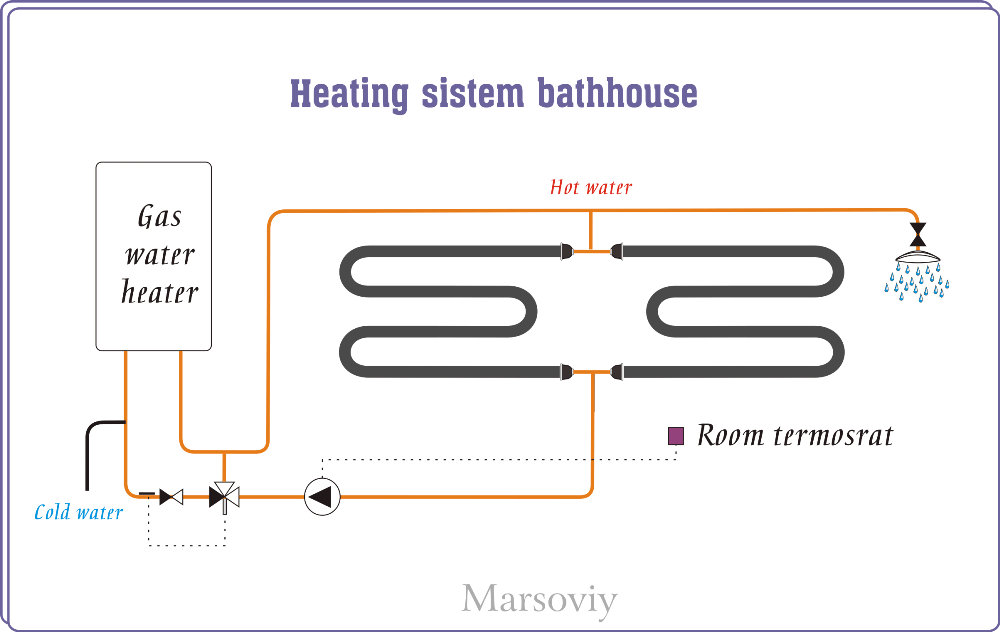 Gas water heater1.png