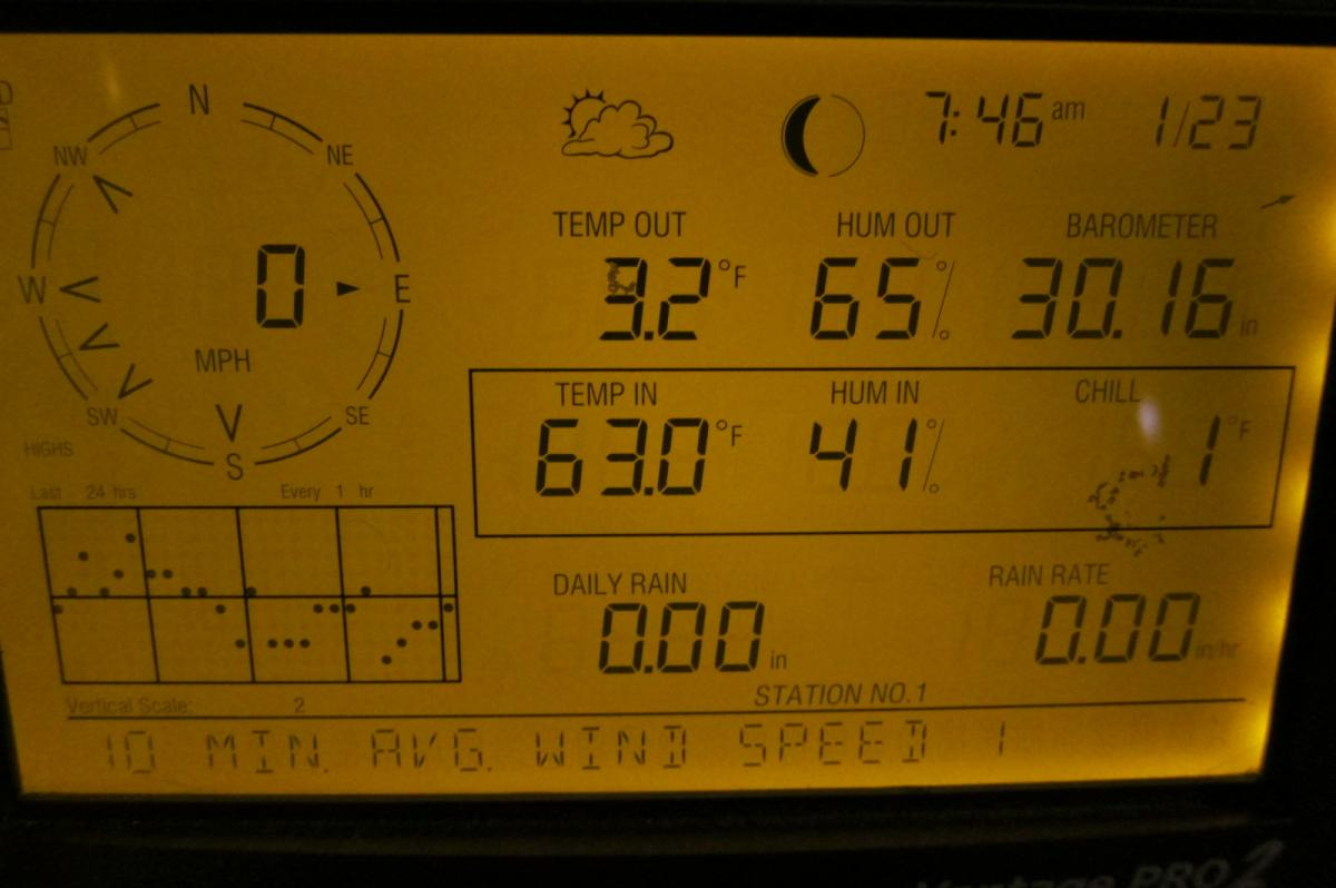 Temp graph, weather station.JPG