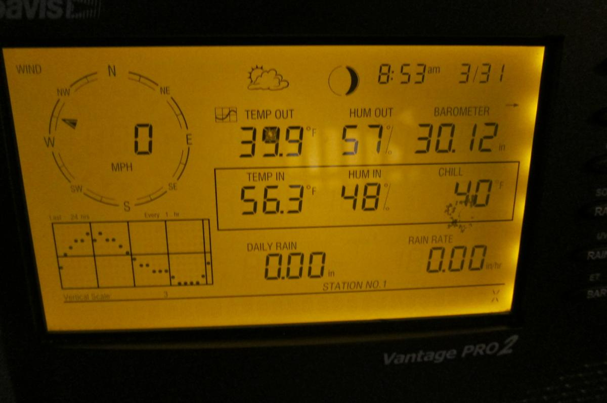 Weather station, Spring temps, March '13.JPG